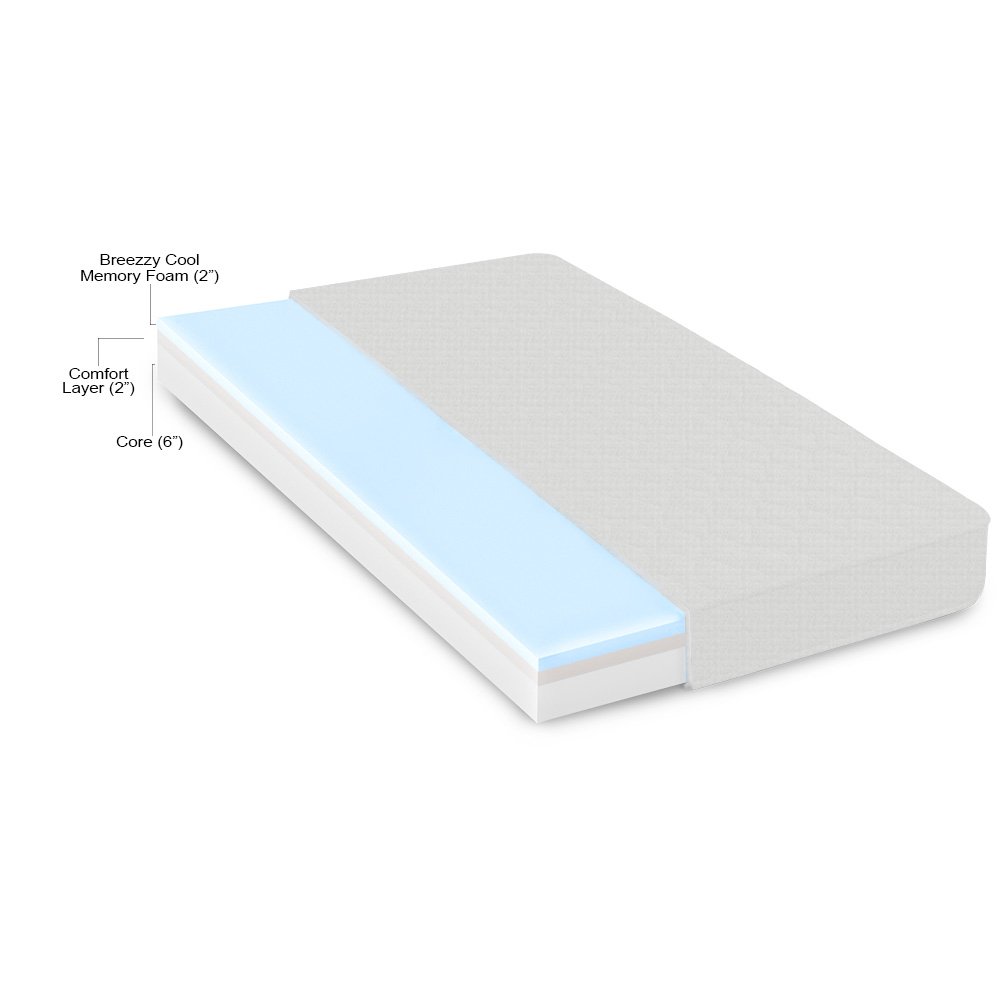 10 Breezzy Cool Gel Memory Foam Mattress Eversoft